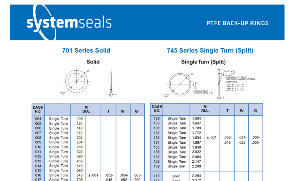PTFE Back-Up Rings
