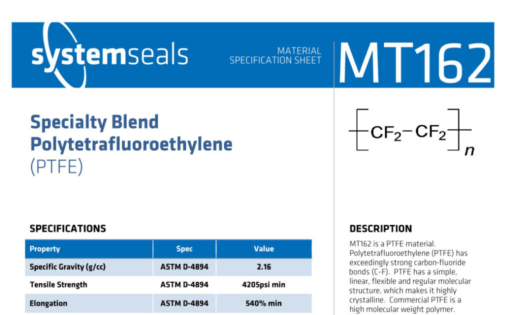 MT162 PTFE Specialty Blend