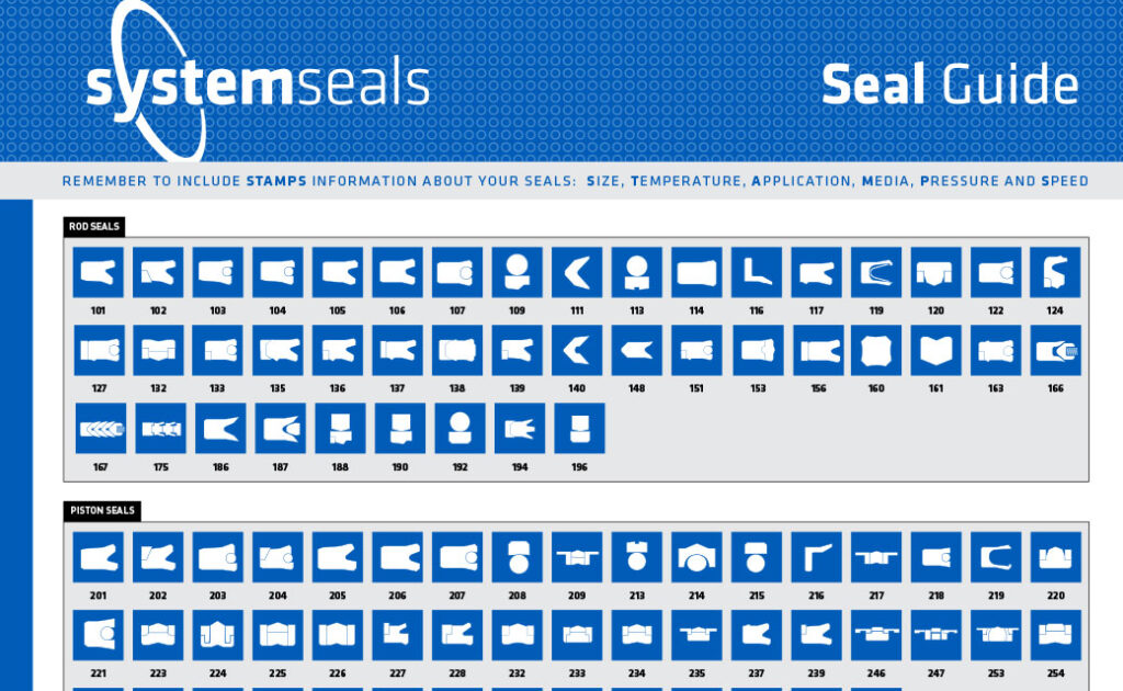 System Seals Seal Poster